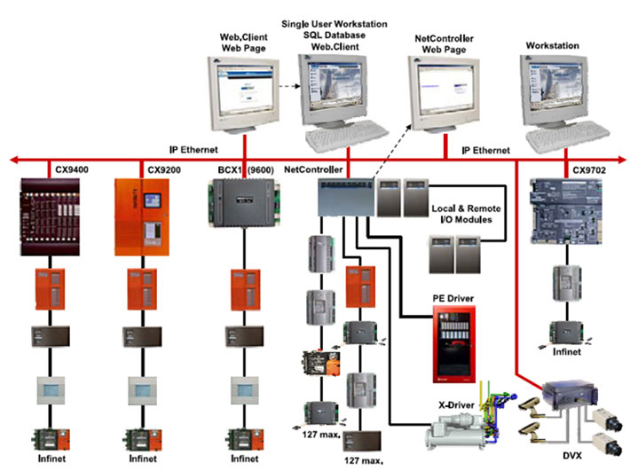 automaticcontrol-system-image-2