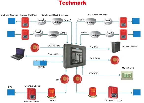 automaticcontrol-system-image