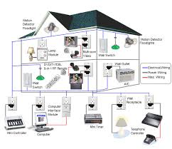 lap-dat-he-thong-bms-home-automation-bao-chay-cctv-lan-tel-4
