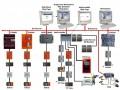 Lap-dat-he-thong-BMS-Home-automation-Bao-chay-CCTV-LAN-TEL