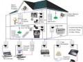 automaticcontrol-system-image-3
